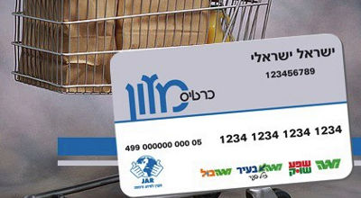 Israel food card